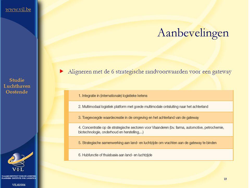 15 www.vil.be VIL©2006 Studie Luchthaven Oostende  Aligneren met de 6 strategische randvoorwaarden voor een gateway Aanbevelingen