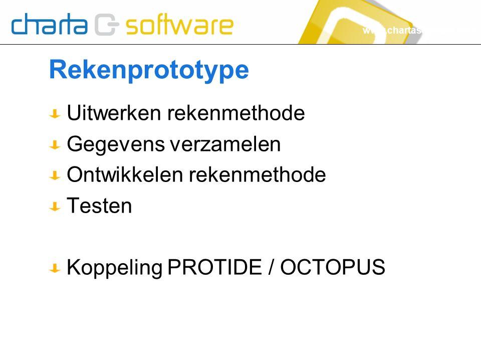 www.chartasoftware.com Rekenprototype Uitwerken rekenmethode Gegevens verzamelen Ontwikkelen rekenmethode Testen Koppeling PROTIDE / OCTOPUS