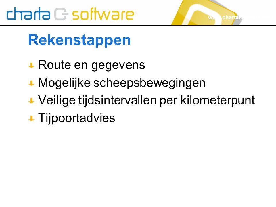 www.chartasoftware.com Rekenstappen Route en gegevens Mogelijke scheepsbewegingen Veilige tijdsintervallen per kilometerpunt Tijpoortadvies