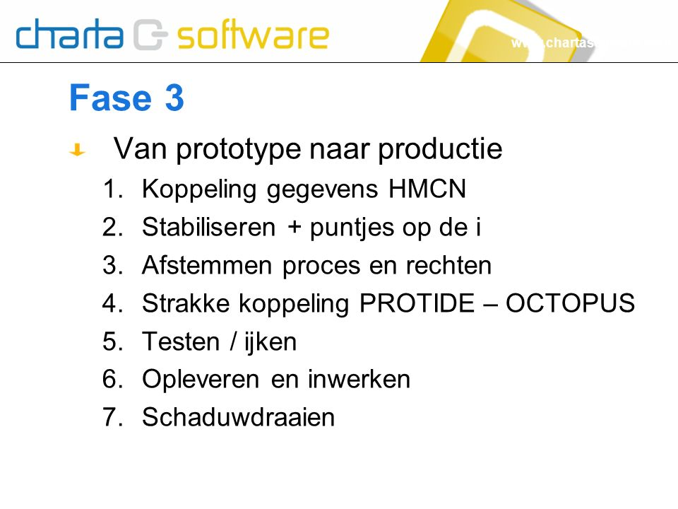 www.chartasoftware.com Fase 3 Van prototype naar productie 1.Koppeling gegevens HMCN 2.Stabiliseren + puntjes op de i 3.Afstemmen proces en rechten 4.Strakke koppeling PROTIDE – OCTOPUS 5.Testen / ijken 6.Opleveren en inwerken 7.Schaduwdraaien