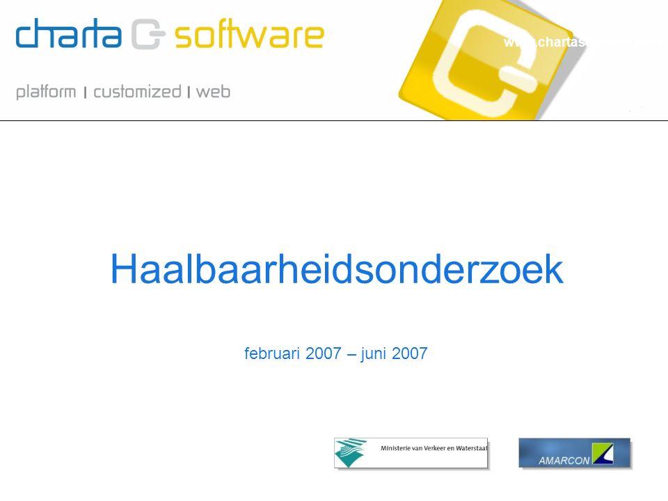 www.chartasoftware.com februari 2007 – juni 2007 Haalbaarheidsonderzoek