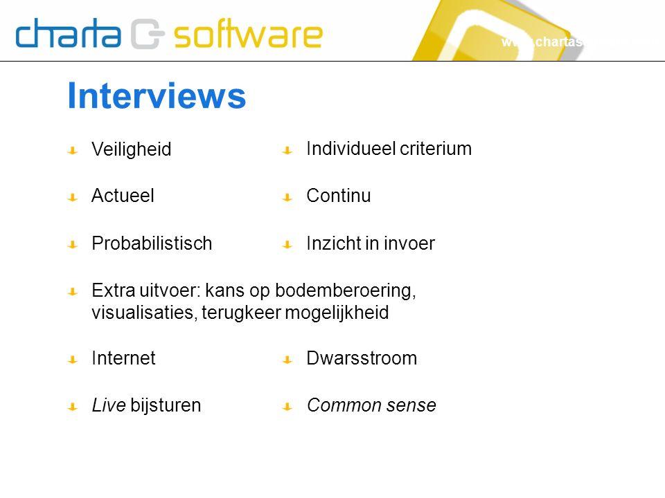 www.chartasoftware.com Interviews Probabilistisch Internet Actueel Individueel criterium Dwarsstroom Common sense Live bijsturen Veiligheid Extra uitv