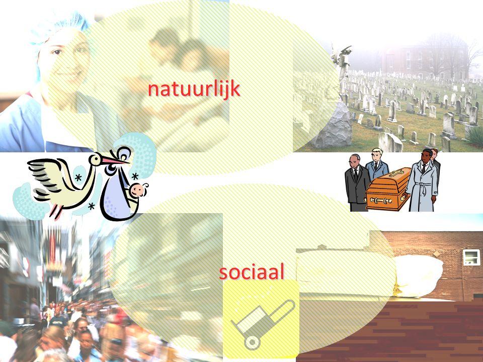 2009-201018natuurlijksociaal