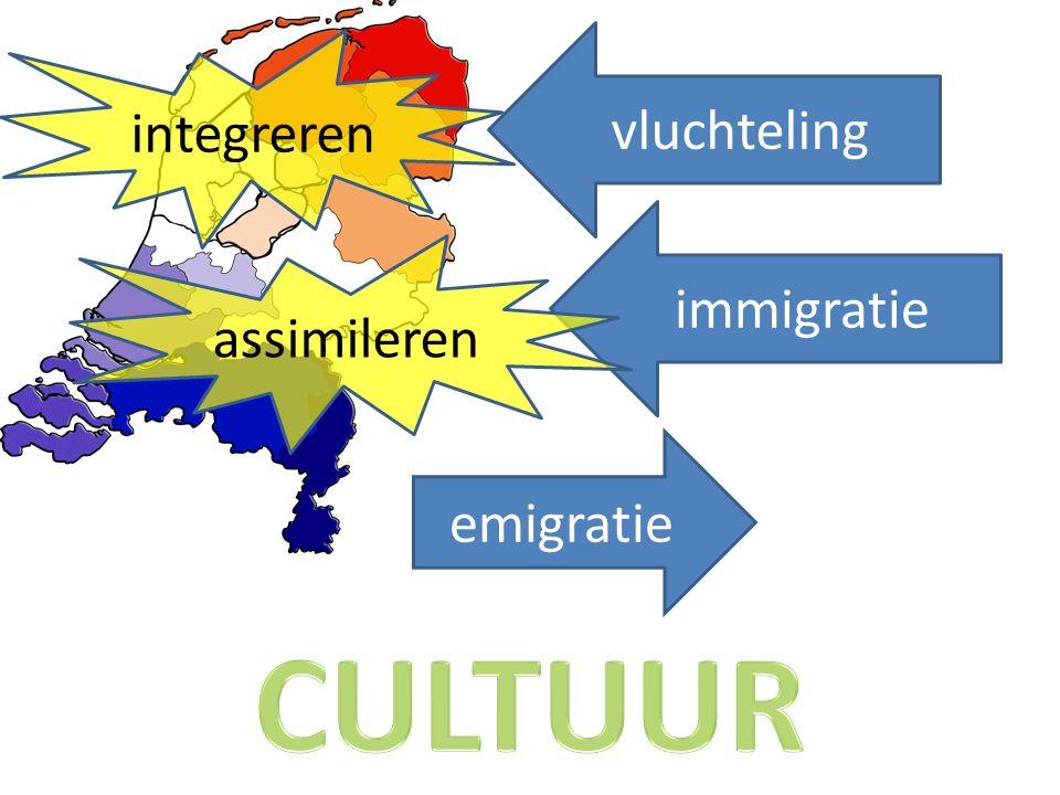 vluchteling immigratie emigratie integreren assimileren