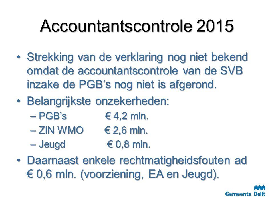 Accountantscontrole 2015 Strekking van de verklaring nog niet bekend omdat de accountantscontrole van de SVB inzake de PGB's nog niet is afgerond.Stre