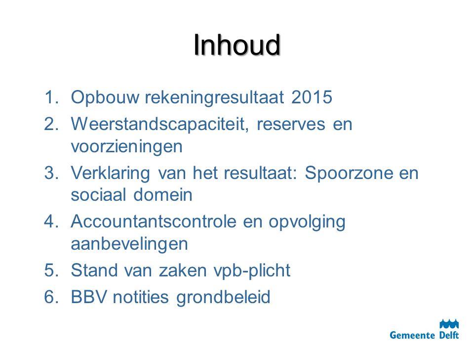 Inhoud 1. 1.Opbouw rekeningresultaat 2015 2. 2.Weerstandscapaciteit, reserves en voorzieningen 3. 3.Verklaring van het resultaat: Spoorzone en sociaal
