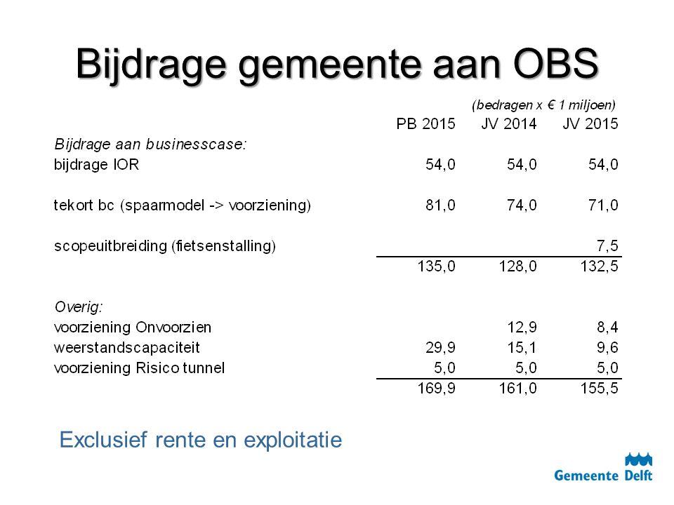 Bijdrage gemeente aan OBS Exclusief rente en exploitatie