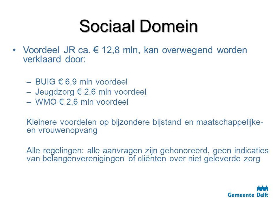 Sociaal Domein Voordeel JR ca. € 12,8 mln, kan overwegend worden verklaard door: – –BUIG € 6,9 mln voordeel – –Jeugdzorg € 2,6 mln voordeel – –WMO € 2