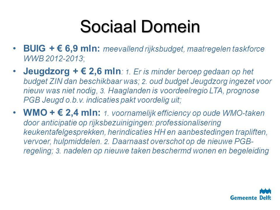 Sociaal Domein BUIG + € 6,9 mln: meevallend rijksbudget, maatregelen taskforce WWB 2012-2013; Jeugdzorg + € 2,6 mln : 1. Er is minder beroep gedaan op
