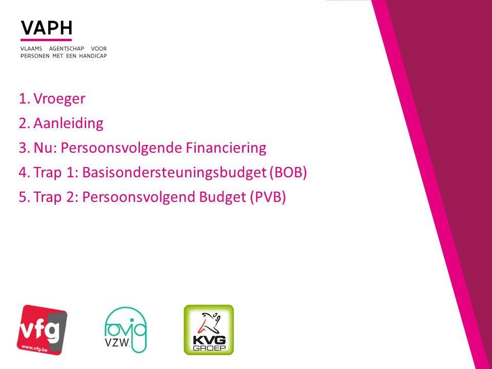 1.Vroeger 2.Aanleiding 3.Nu: Persoonsvolgende Financiering 4.Trap 1: Basisondersteuningsbudget (BOB) 5.Trap 2: Persoonsvolgend Budget (PVB)