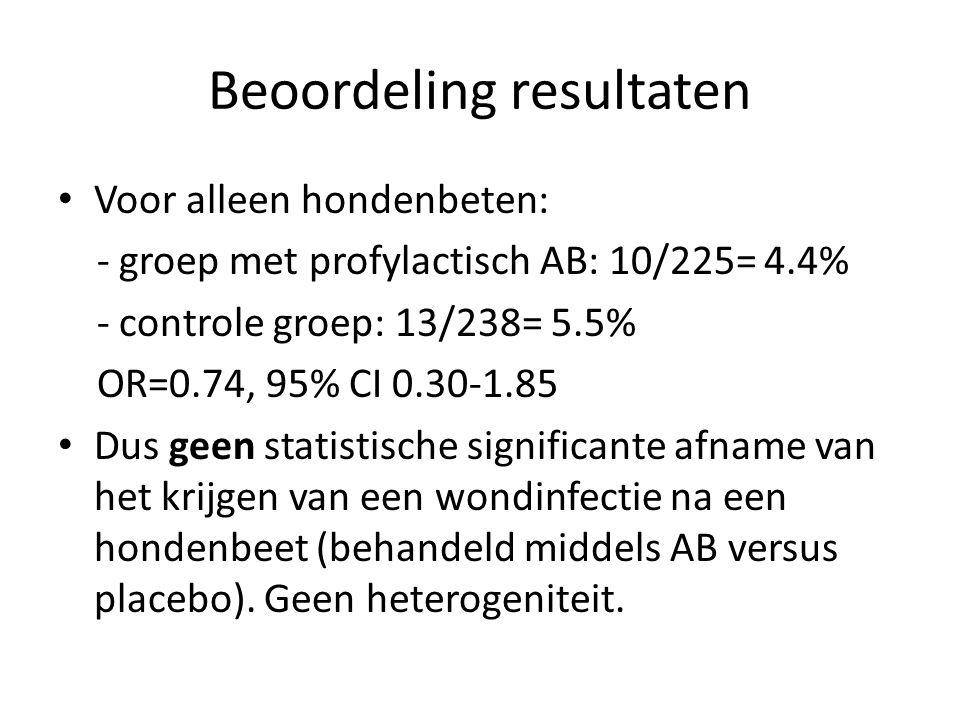 Beoordeling resultaten Voor alleen hondenbeten: - groep met profylactisch AB: 10/225= 4.4% - controle groep: 13/238= 5.5% OR=0.74, 95% CI 0.30-1.85 Dus geen statistische significante afname van het krijgen van een wondinfectie na een hondenbeet (behandeld middels AB versus placebo).