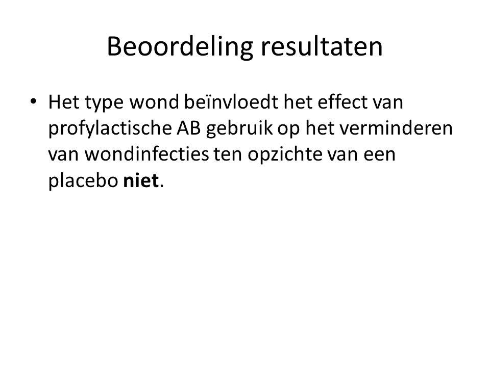 Beoordeling resultaten Het type wond beïnvloedt het effect van profylactische AB gebruik op het verminderen van wondinfecties ten opzichte van een placebo niet.