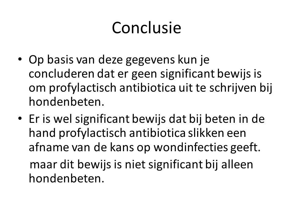 Conclusie Op basis van deze gegevens kun je concluderen dat er geen significant bewijs is om profylactisch antibiotica uit te schrijven bij hondenbeten.