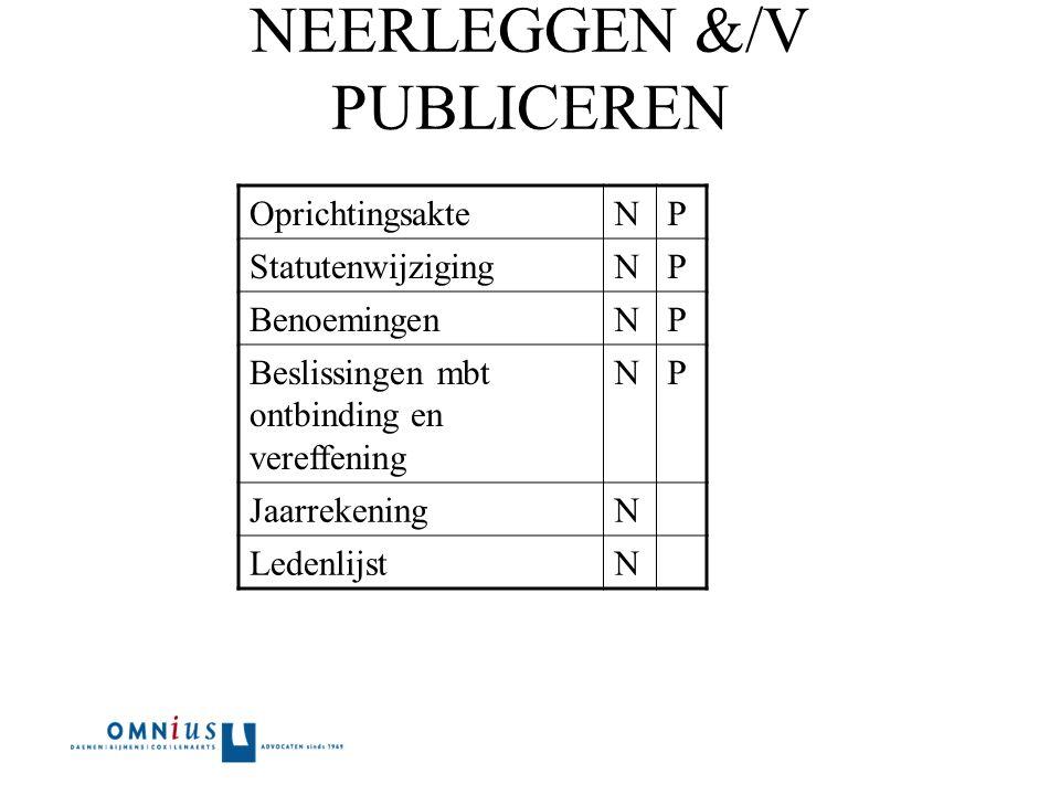 NEERLEGGEN &/V PUBLICEREN OprichtingsakteNP StatutenwijzigingNP BenoemingenNP Beslissingen mbt ontbinding en vereffening NP JaarrekeningN LedenlijstN