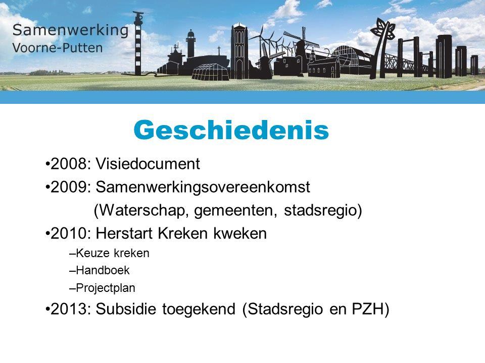 Geschiedenis 2008: Visiedocument 2009: Samenwerkingsovereenkomst (Waterschap, gemeenten, stadsregio) 2010: Herstart Kreken kweken –Keuze kreken –Handboek –Projectplan 2013: Subsidie toegekend (Stadsregio en PZH)