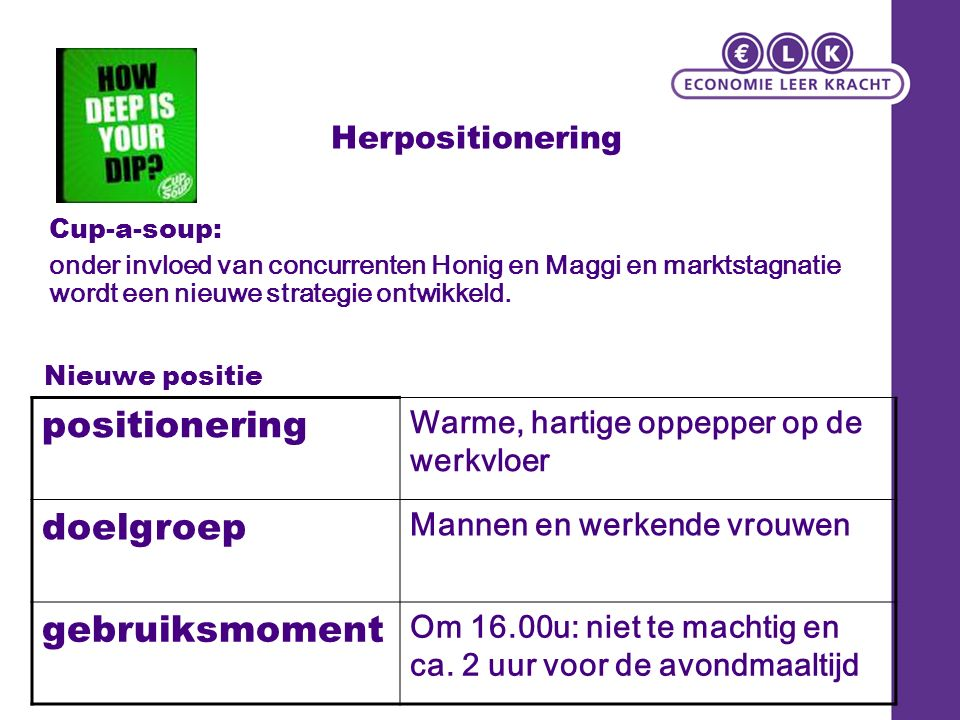 Herpositionering Cup-a-soup: onder invloed van concurrenten Honig en Maggi en marktstagnatie wordt een nieuwe strategie ontwikkeld.