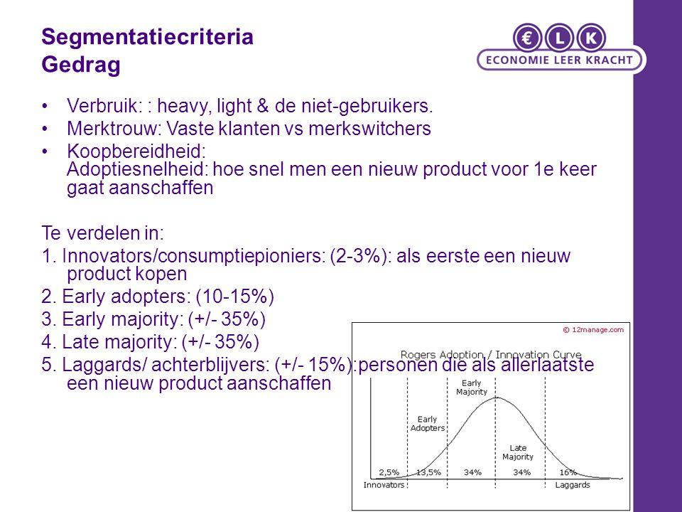Segmentatiecriteria Gedrag Verbruik: : heavy, light & de niet-gebruikers.