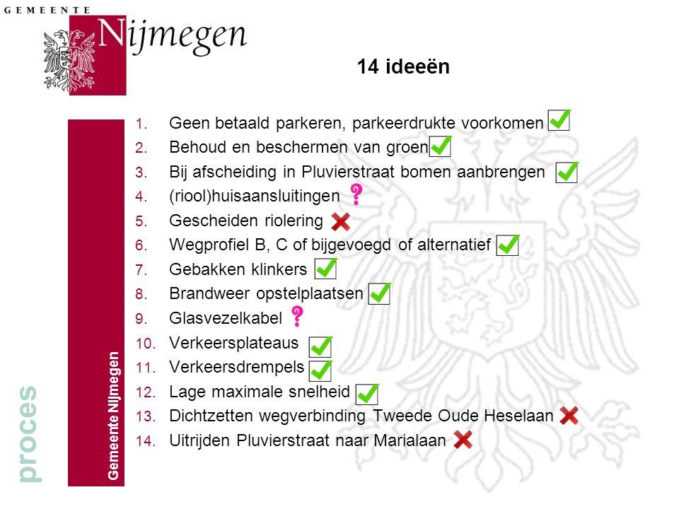 Gemeente Nijmegen 14 ideeën 1.Geen betaald parkeren, parkeerdrukte voorkomen 2.