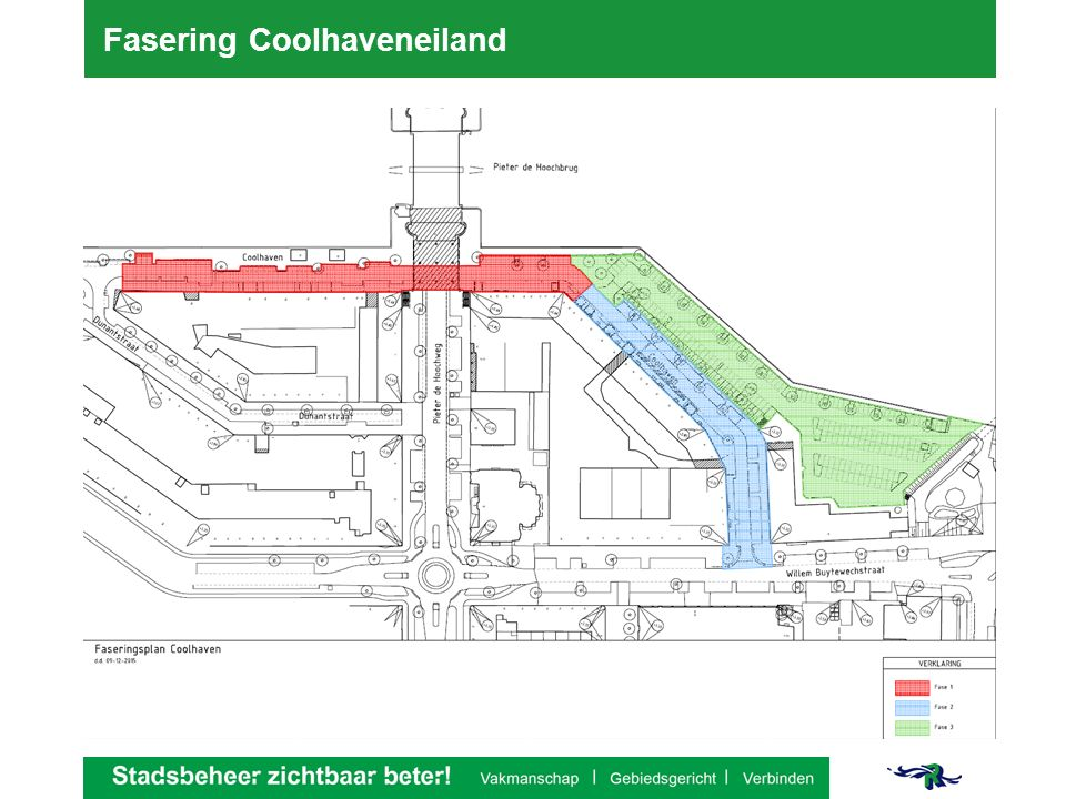 Fasering Coolhaveneiland