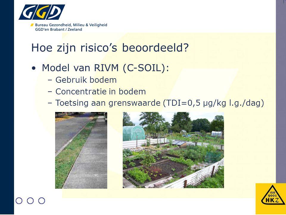 Hoe zijn risico's beoordeeld? Model van RIVM (C-SOIL): –Gebruik bodem –Concentratie in bodem –Toetsing aan grenswaarde (TDI=0,5 µg/kg l.g./dag)