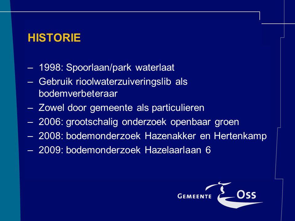 HISTORIE –1998: Spoorlaan/park waterlaat –Gebruik rioolwaterzuiveringslib als bodemverbeteraar –Zowel door gemeente als particulieren –2006: grootscha