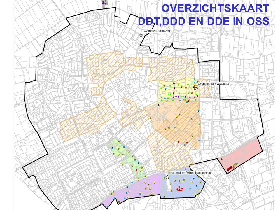 OVERZICHTSKAART DDT,DDD EN DDE IN OSS