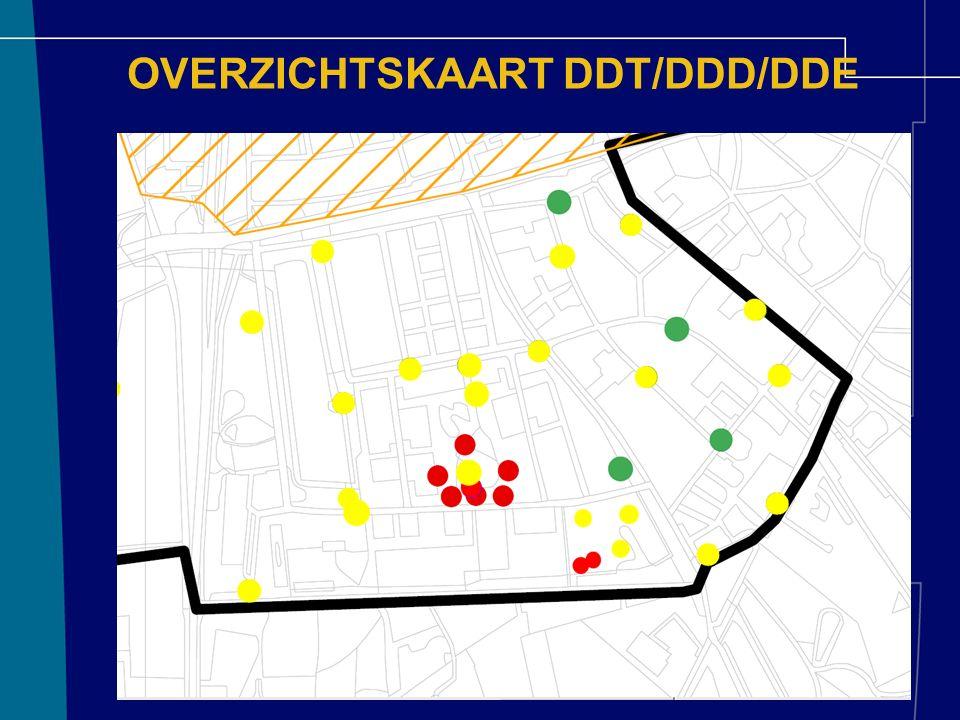 OVERZICHTSKAART DDT/DDD/DDE