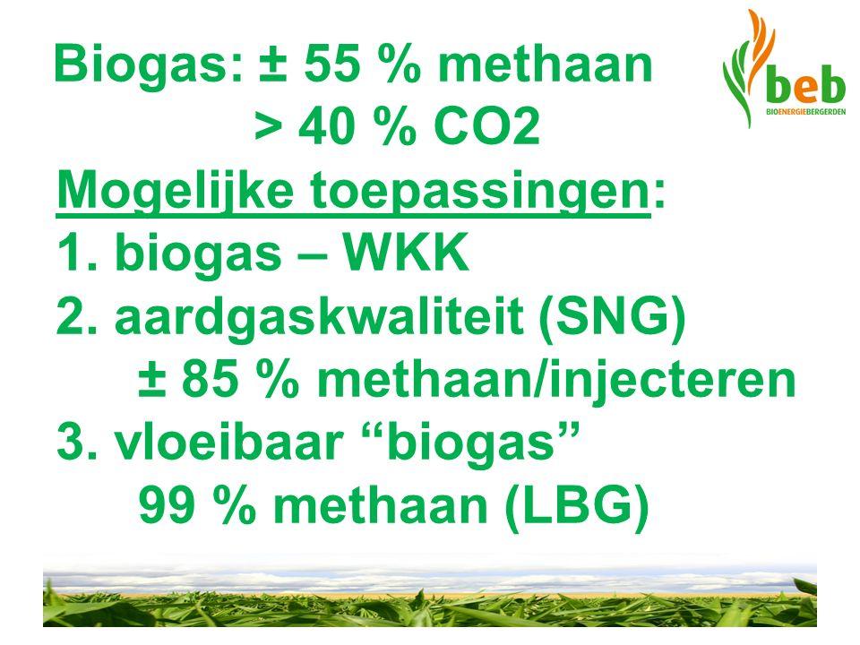 """Biogas: ± 55 % methaan > 40 % CO2 Mogelijke toepassingen: 1. biogas – WKK 2. aardgaskwaliteit (SNG) ± 85 % methaan/injecteren 3. vloeibaar """"biogas"""" 99"""