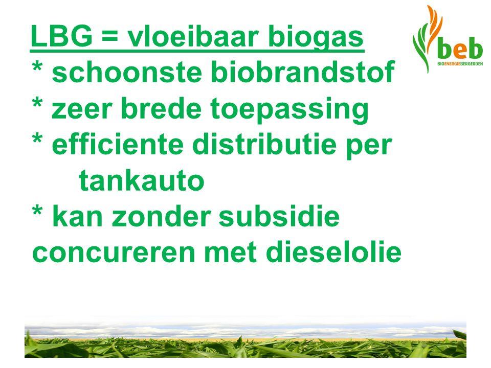 LBG = vloeibaar biogas * schoonste biobrandstof * zeer brede toepassing * efficiente distributie per tankauto * kan zonder subsidie concureren met dieselolie