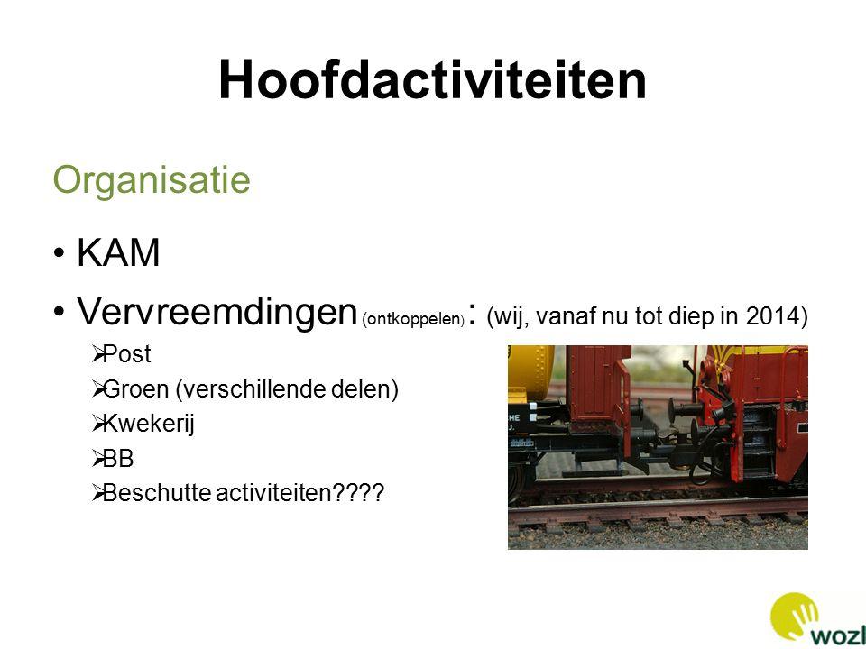 Hoofdactiviteiten Organisatie KAM Vervreemdingen (ontkoppelen ) : (wij, vanaf nu tot diep in 2014)  Post  Groen (verschillende delen)  Kwekerij  BB  Beschutte activiteiten????