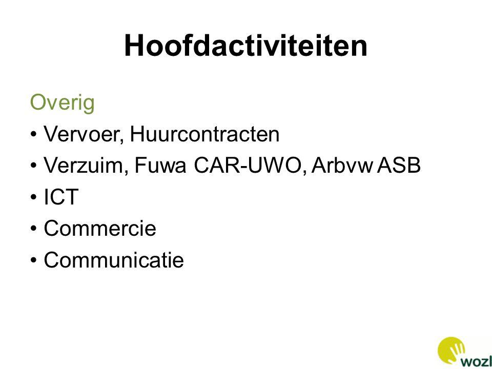 Hoofdactiviteiten Overig Vervoer, Huurcontracten Verzuim, Fuwa CAR-UWO, Arbvw ASB ICT Commercie Communicatie
