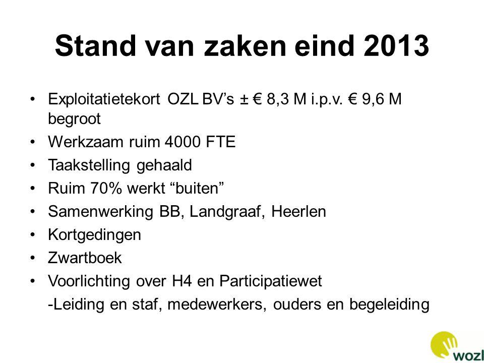 Stand van zaken eind 2013 Exploitatietekort OZL BV's ± € 8,3 M i.p.v.