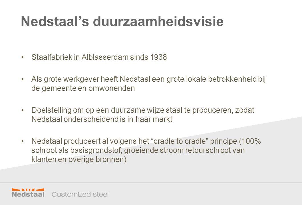 Staalfabriek in Alblasserdam sinds 1938 Als grote werkgever heeft Nedstaal een grote lokale betrokkenheid bij de gemeente en omwonenden Doelstelling o
