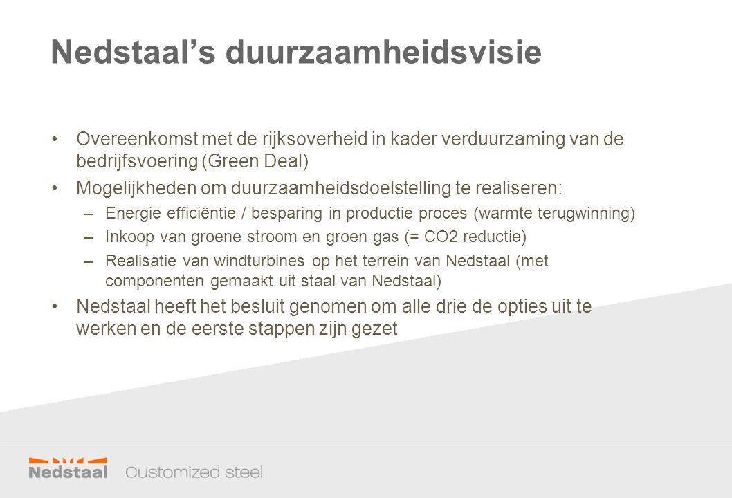 Overeenkomst met de rijksoverheid in kader verduurzaming van de bedrijfsvoering (Green Deal) Mogelijkheden om duurzaamheidsdoelstelling te realiseren: –Energie efficiëntie / besparing in productie proces (warmte terugwinning) –Inkoop van groene stroom en groen gas (= CO2 reductie) –Realisatie van windturbines op het terrein van Nedstaal (met componenten gemaakt uit staal van Nedstaal) Nedstaal heeft het besluit genomen om alle drie de opties uit te werken en de eerste stappen zijn gezet Nedstaal's duurzaamheidsvisie