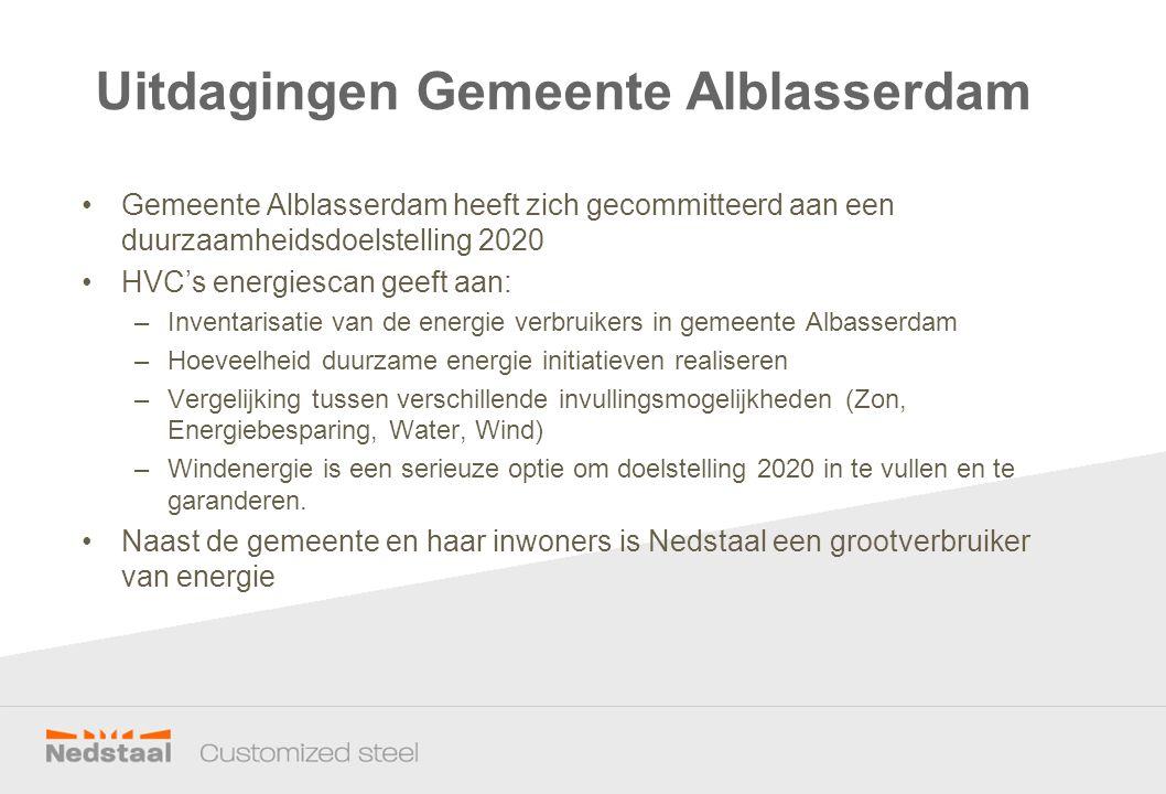 Gemeente Alblasserdam heeft zich gecommitteerd aan een duurzaamheidsdoelstelling 2020 HVC's energiescan geeft aan: –Inventarisatie van de energie verbruikers in gemeente Albasserdam –Hoeveelheid duurzame energie initiatieven realiseren –Vergelijking tussen verschillende invullingsmogelijkheden (Zon, Energiebesparing, Water, Wind) –Windenergie is een serieuze optie om doelstelling 2020 in te vullen en te garanderen.