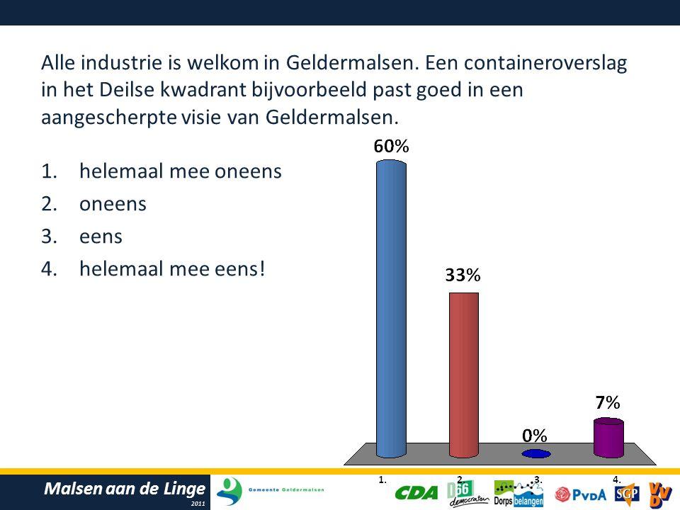 Malsen aan de Linge 2011 Alle industrie is welkom in Geldermalsen.