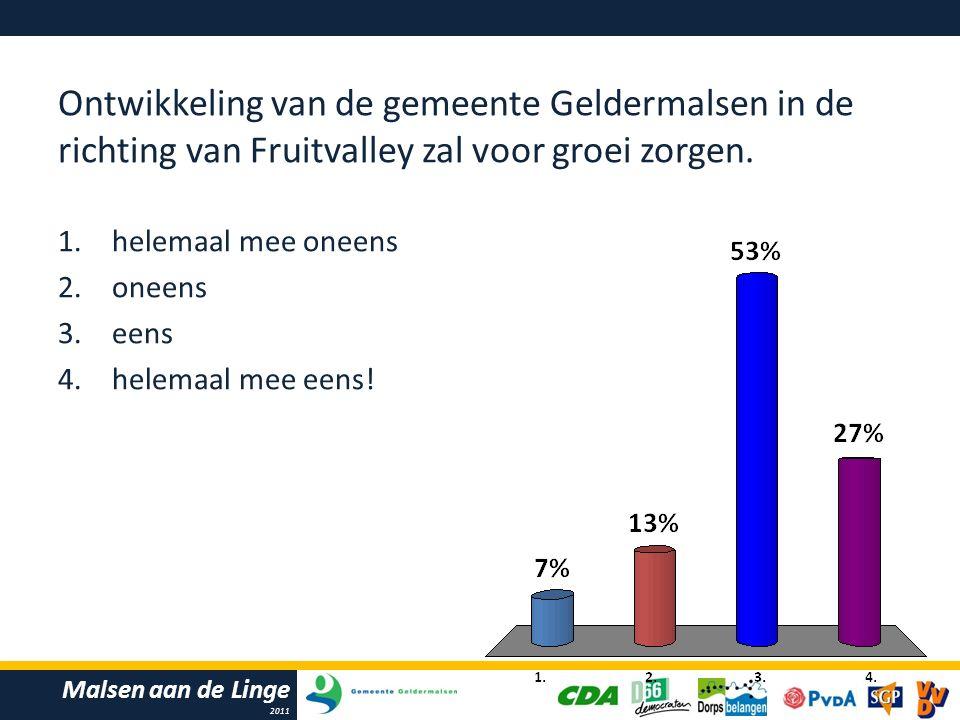 Malsen aan de Linge 2011 Ontwikkeling van de gemeente Geldermalsen in de richting van Fruitvalley zal voor groei zorgen.
