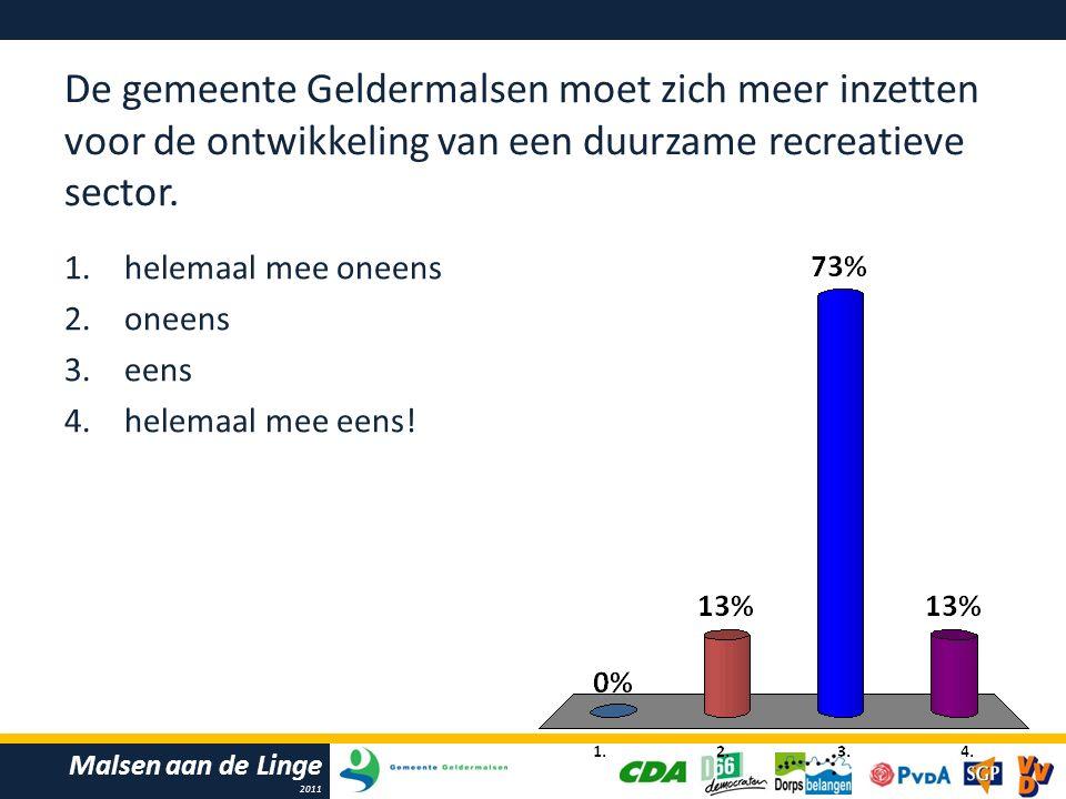 Malsen aan de Linge 2011 De gemeente Geldermalsen moet zich meer inzetten voor de ontwikkeling van een duurzame recreatieve sector.