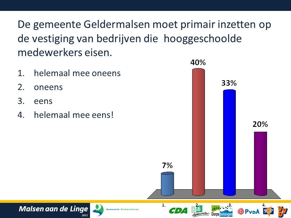 Malsen aan de Linge 2011 De gemeente Geldermalsen moet primair inzetten op de vestiging van bedrijven die hooggeschoolde medewerkers eisen.
