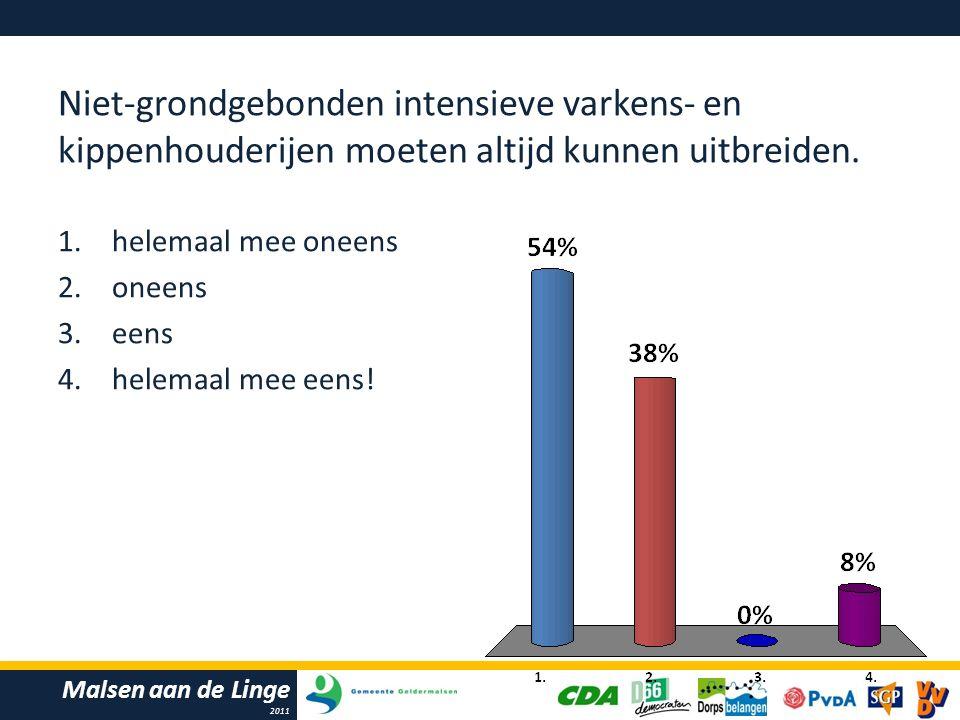 Malsen aan de Linge 2011 Niet-grondgebonden intensieve varkens- en kippenhouderijen moeten altijd kunnen uitbreiden.
