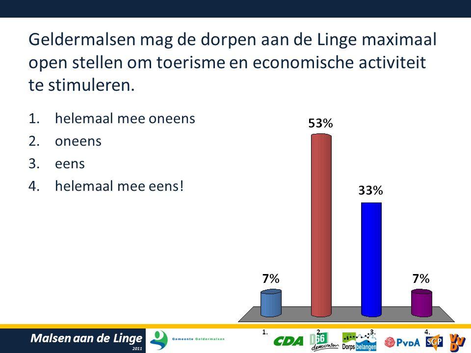 Malsen aan de Linge 2011 Geldermalsen mag de dorpen aan de Linge maximaal open stellen om toerisme en economische activiteit te stimuleren.