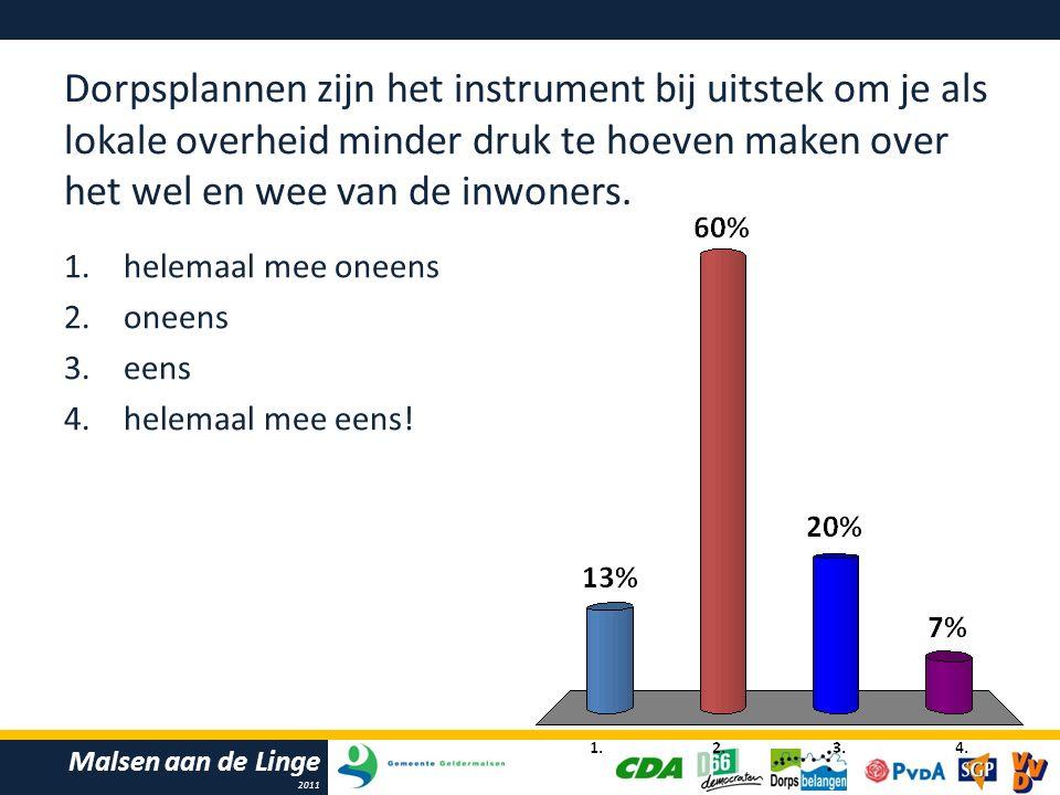 Malsen aan de Linge 2011 Dorpsplannen zijn het instrument bij uitstek om je als lokale overheid minder druk te hoeven maken over het wel en wee van de inwoners.