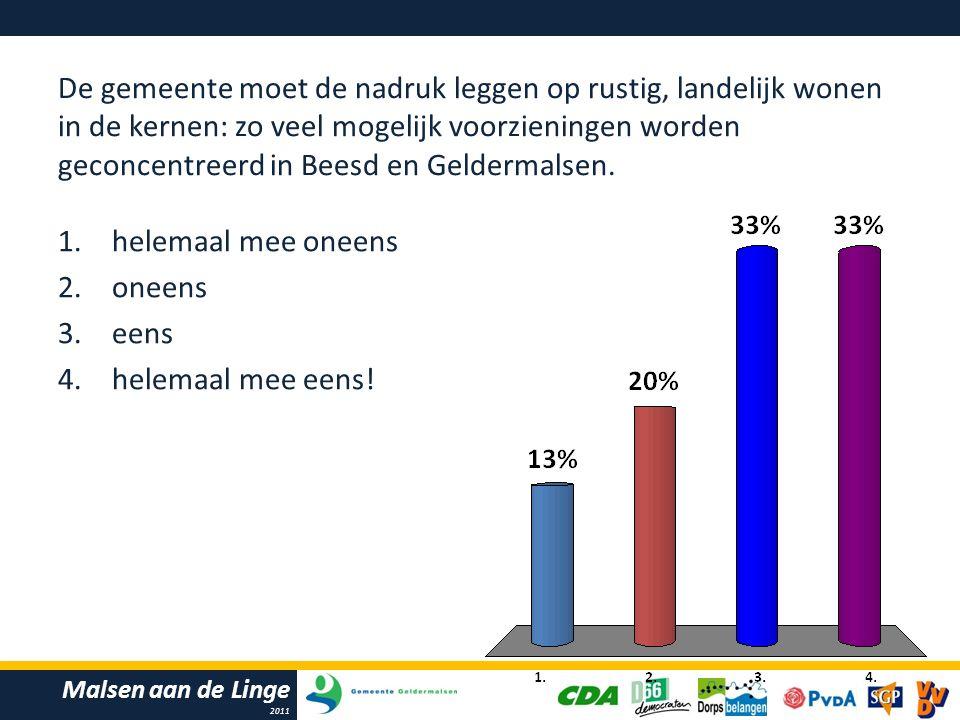 Malsen aan de Linge 2011 De gemeente moet de nadruk leggen op rustig, landelijk wonen in de kernen: zo veel mogelijk voorzieningen worden geconcentreerd in Beesd en Geldermalsen.