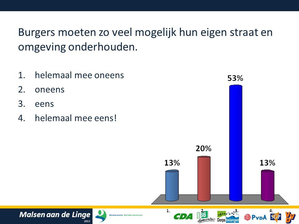 Malsen aan de Linge 2011 Burgers moeten zo veel mogelijk hun eigen straat en omgeving onderhouden.