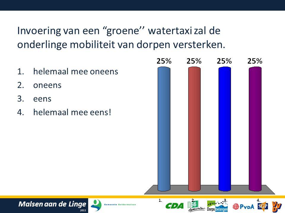 Malsen aan de Linge 2011 Invoering van een groene'' watertaxi zal de onderlinge mobiliteit van dorpen versterken.