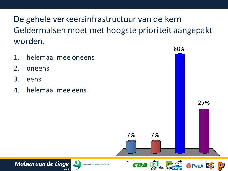 Malsen aan de Linge 2011 De gehele verkeersinfrastructuur van de kern Geldermalsen moet met hoogste prioriteit aangepakt worden.