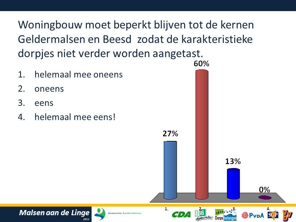 Malsen aan de Linge 2011 Woningbouw moet beperkt blijven tot de kernen Geldermalsen en Beesd zodat de karakteristieke dorpjes niet verder worden aangetast.