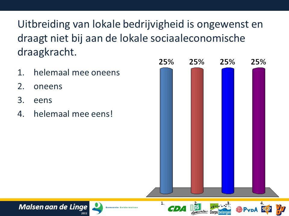 Malsen aan de Linge 2011 Uitbreiding van lokale bedrijvigheid is ongewenst en draagt niet bij aan de lokale sociaaleconomische draagkracht.