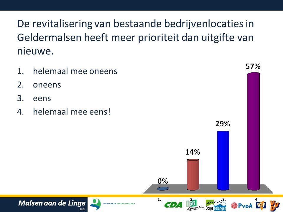 Malsen aan de Linge 2011 De revitalisering van bestaande bedrijvenlocaties in Geldermalsen heeft meer prioriteit dan uitgifte van nieuwe.