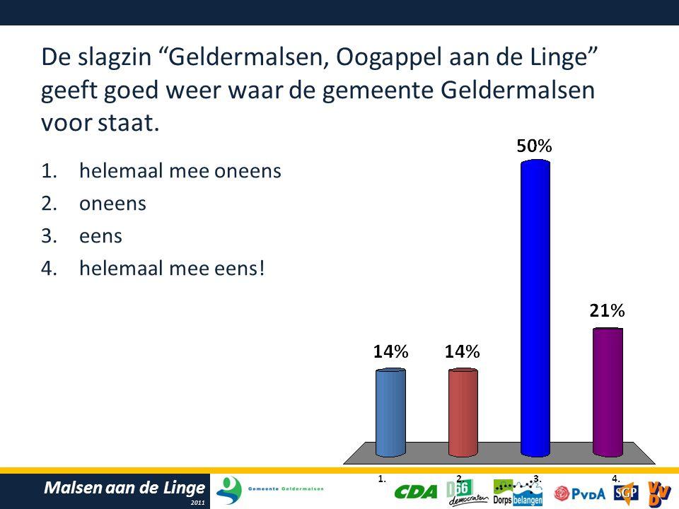 Malsen aan de Linge 2011 De slagzin Geldermalsen, Oogappel aan de Linge geeft goed weer waar de gemeente Geldermalsen voor staat.